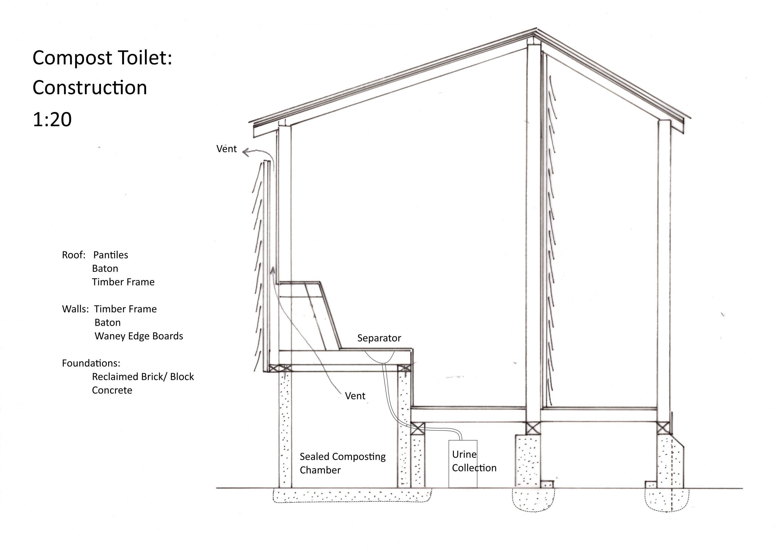 Compost Toilet const